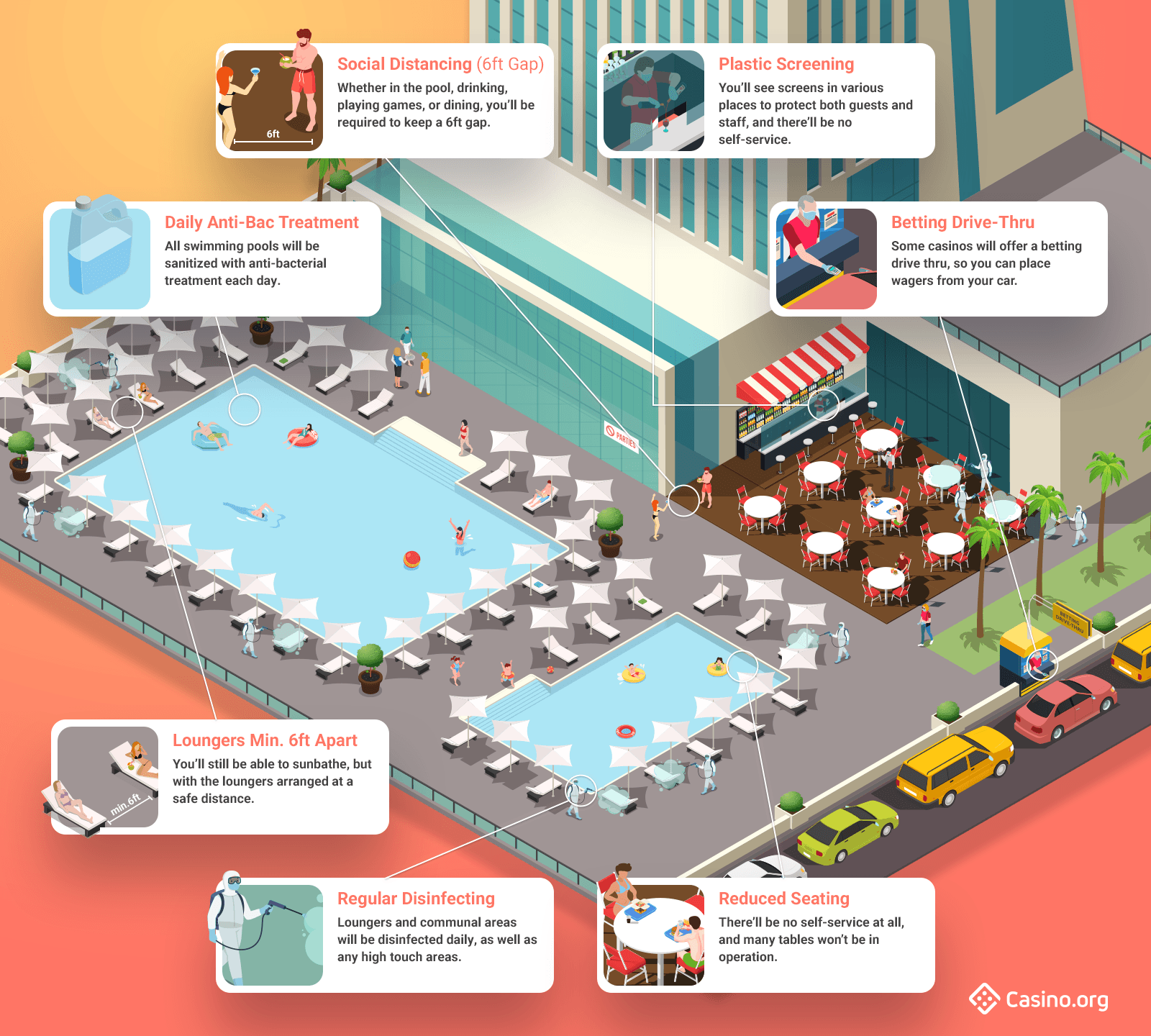 How a Vegas casino will look when it re-opens during the pandemic