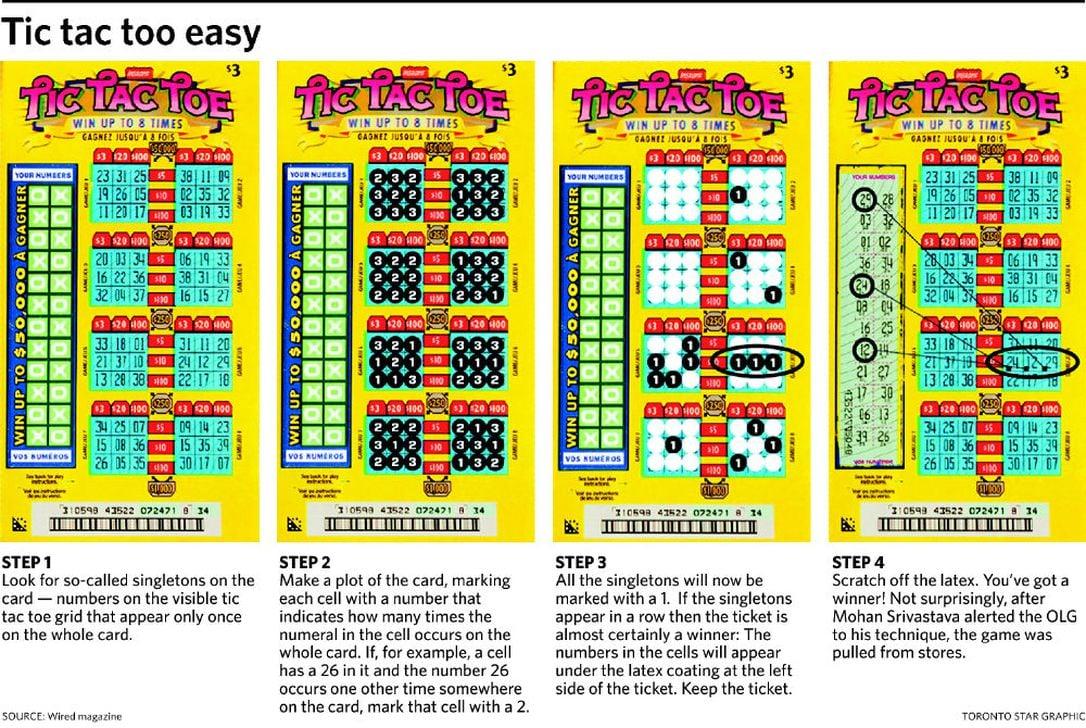 Tic-tac-toe cheat method explained