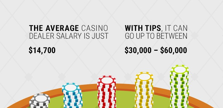 statistics show how much a casino dealer earns each year
