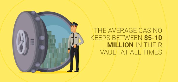 how much money in casino safe
