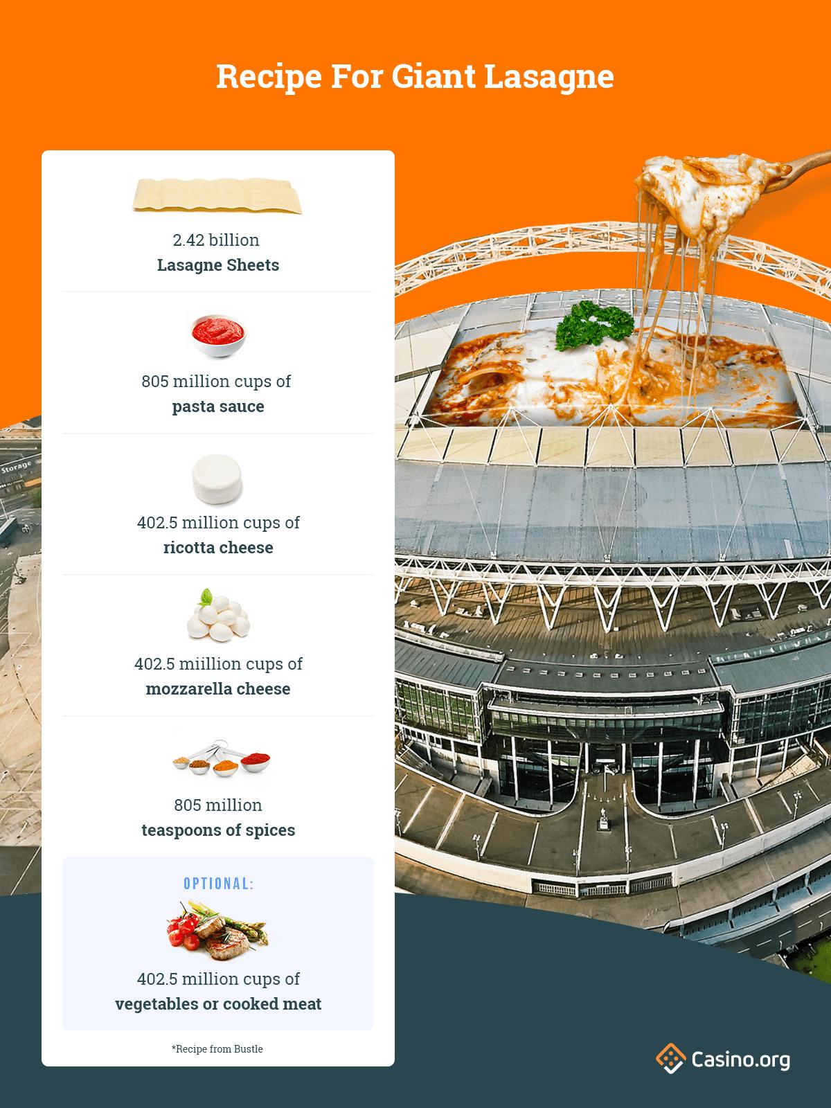 Massive lasagne Wembley Stadium prank