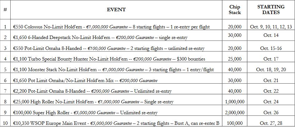 Schedule WSOPE 2018