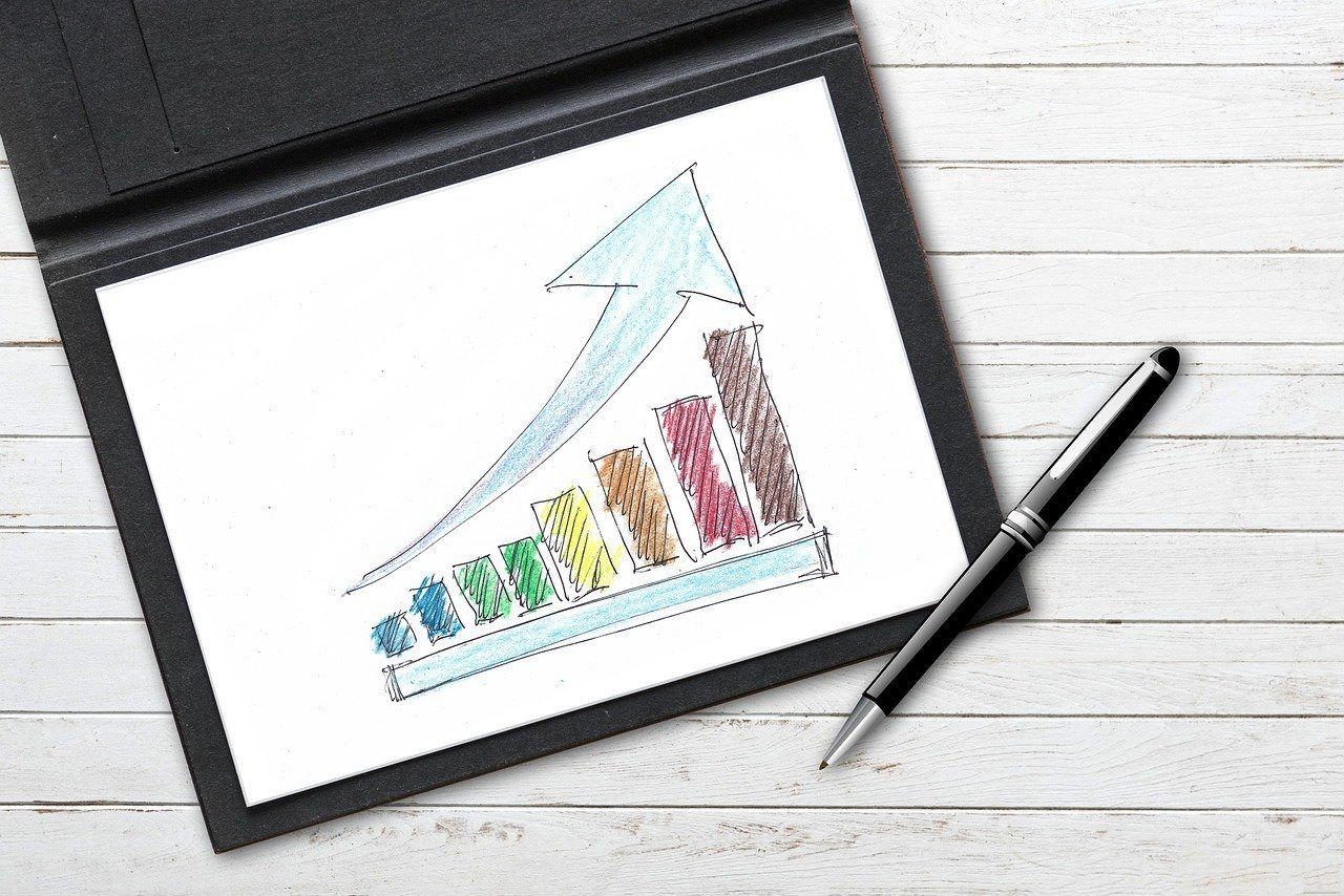 Statistik, Umsatzanstieg, Diagramm