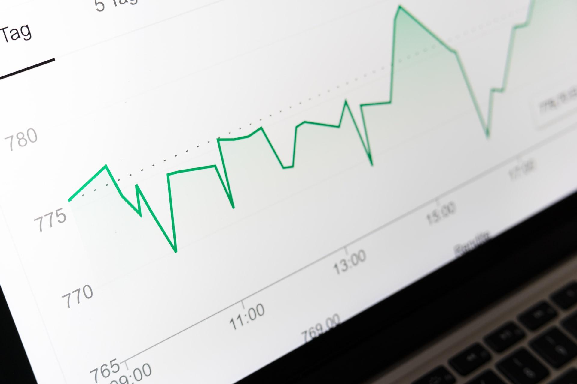 Börsenkurs Graph