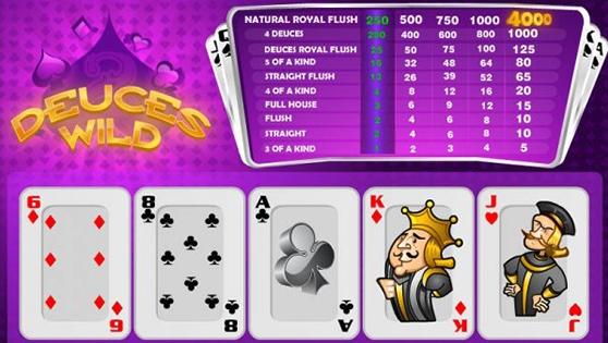 Unusable, Exploited Casino Bonuses | Eesome Slot Machine