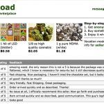 A Month Later, Silk Road Returns; Is Bitcoin in Bed with Bad Guys?