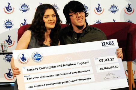 Lottery winners UK study political views