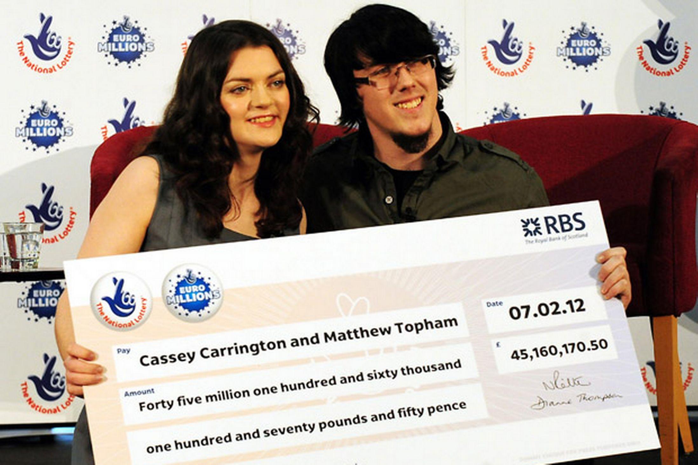 Lottery winners UK study political views