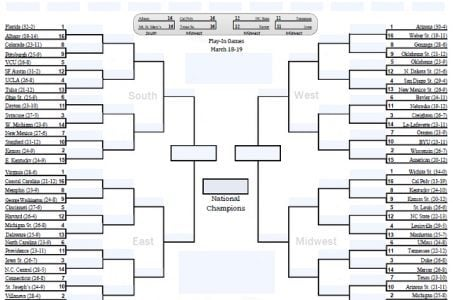 NCAA March Madness brackets
