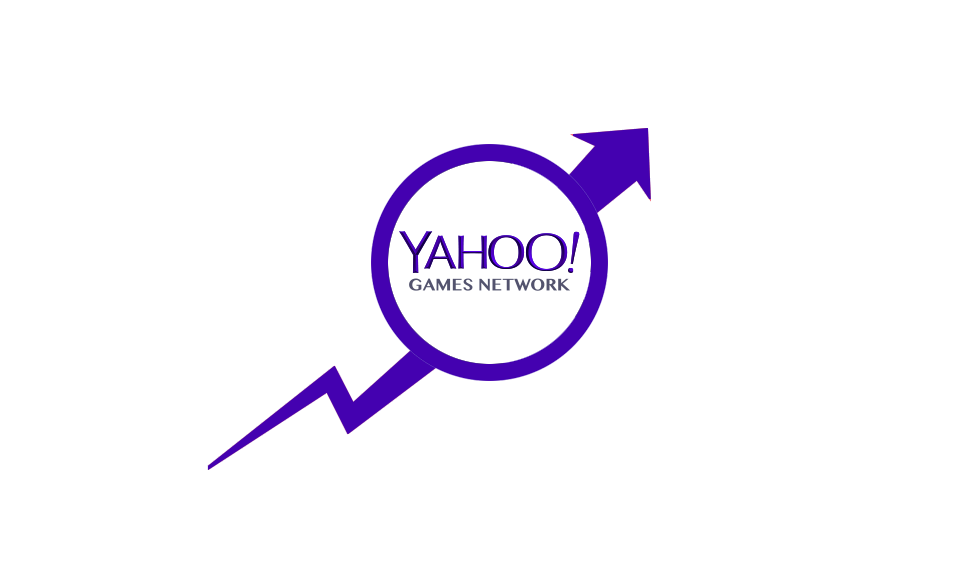 Yahoo Games Network