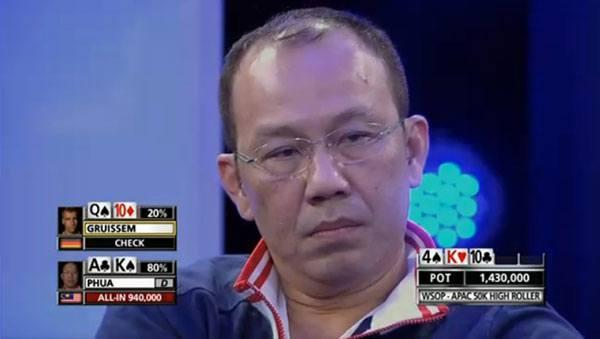 casino betting online casino gaming
