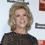 Elaine Wynn Booted from Wynn Resorts Board