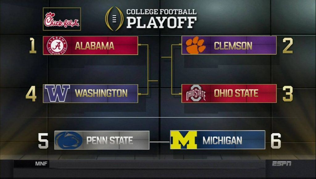 Alabama Crimson Tide College Football Playoff