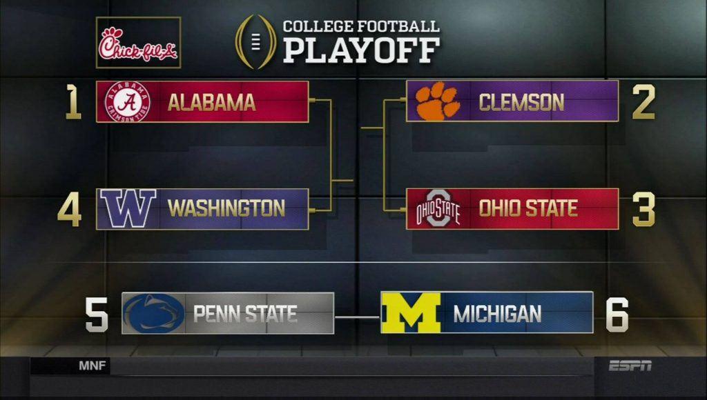 Alabama Crimson Tide College Football Playoff