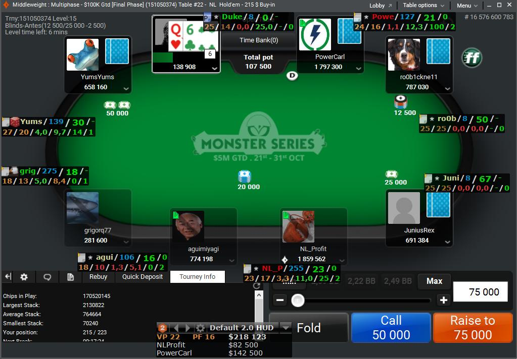 Partypoker collusion ring