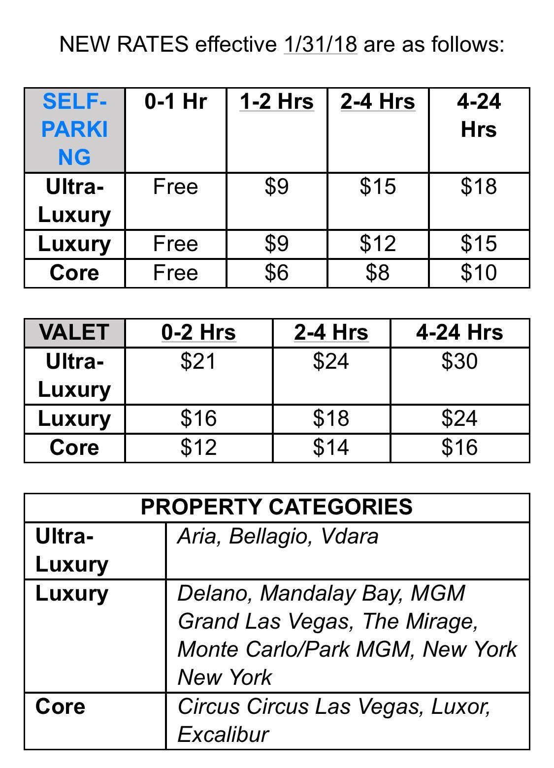 MGM Resorts parking rates increase