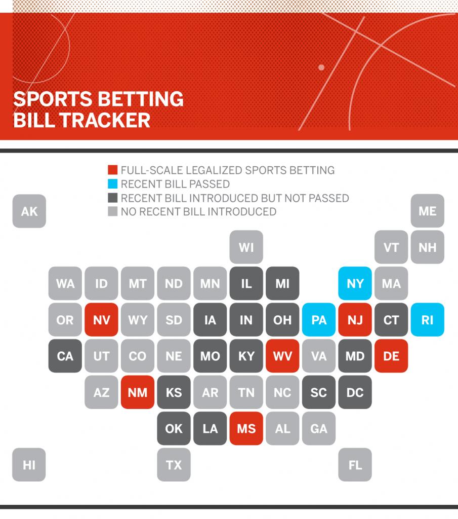 ESPN state tracker sports betting