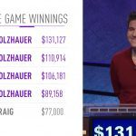 Sports Bettor James Holzhauer Sets Another 'Jeopardy!' Record, Chasing All-Time Leader Ken Jennings