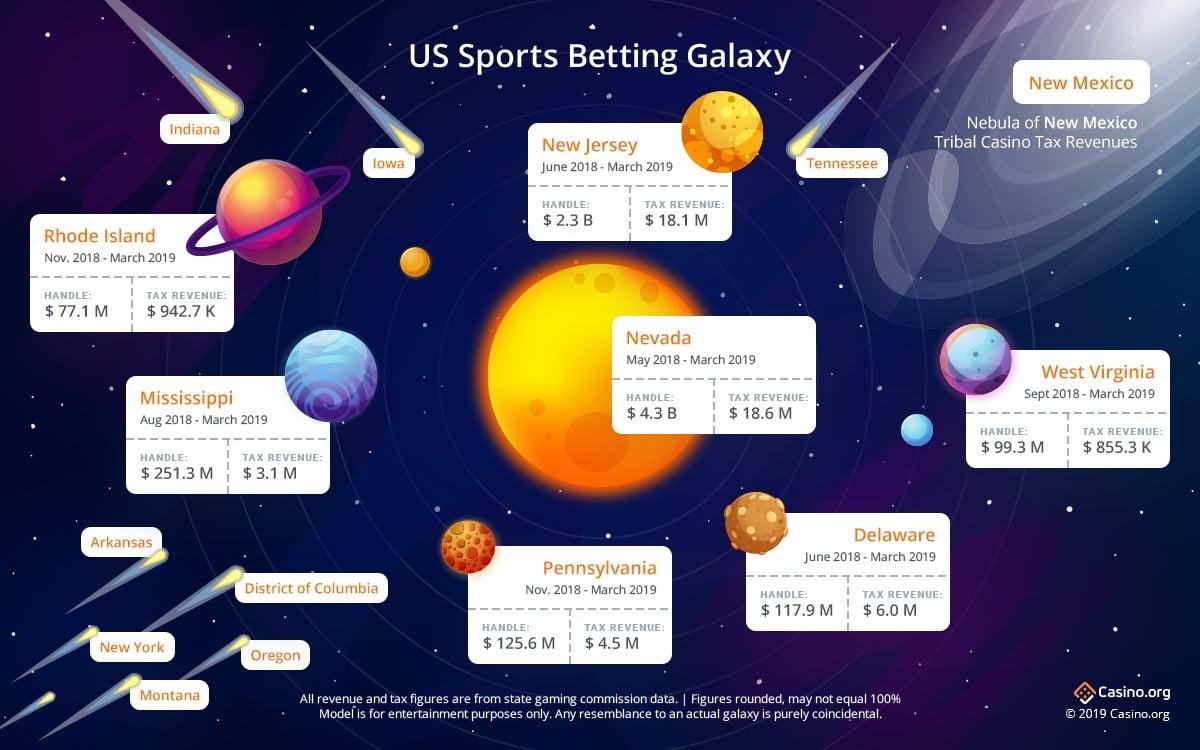 Sports betting boards b-roll stats centre ladbrokes betting
