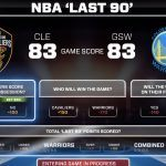 Virtual NBA Betting Game Oddly Resembles Pennsylvania Lottery Format 'Xpress Sports'