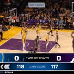 BetAmerica Announces $250K Online Slot Winner, Launches Virtual NBA Game