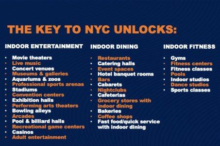 New York City casinos vaccination COVID-19