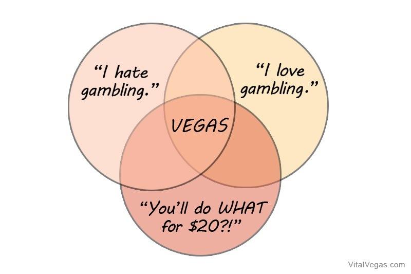 Las Vegas Venn diagram