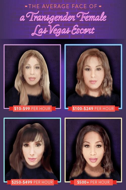 Transgender Las Vegas escorts
