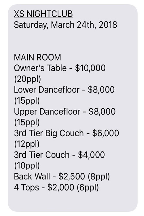 Venue Fees The Newest Ways Las Vegas