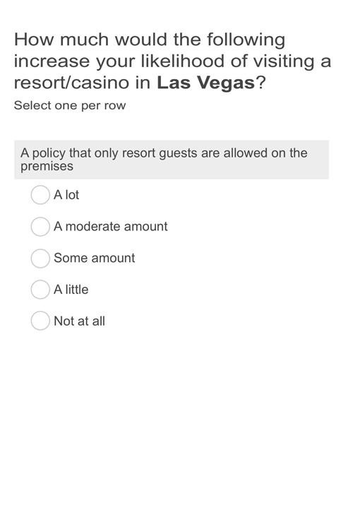 MGM survey